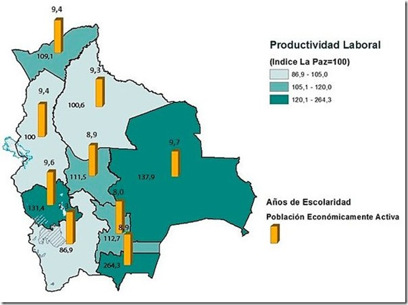 Salarios en Bolivia