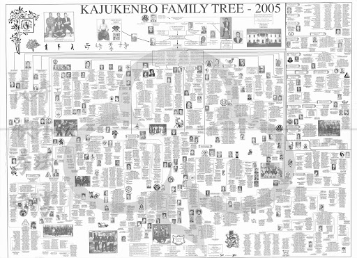 2005 KAJUKENBO FAMILY TREE © Copyrights Grand Master Philip Gelinas