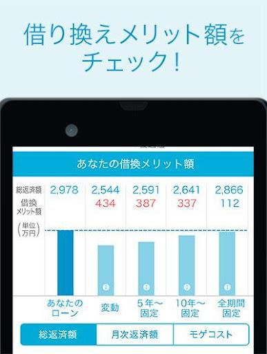 無料财经Appのモゲチェック 全国120銀行から選べる住宅ローン借換アプリ|記事Game