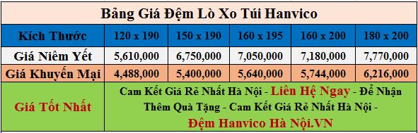 bang-gia-dem-lo-xo-tui-hanvico