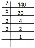 वास्तविक संख्याएँ
