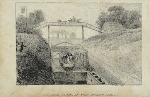 Inclined Plane On The Morris Canal
