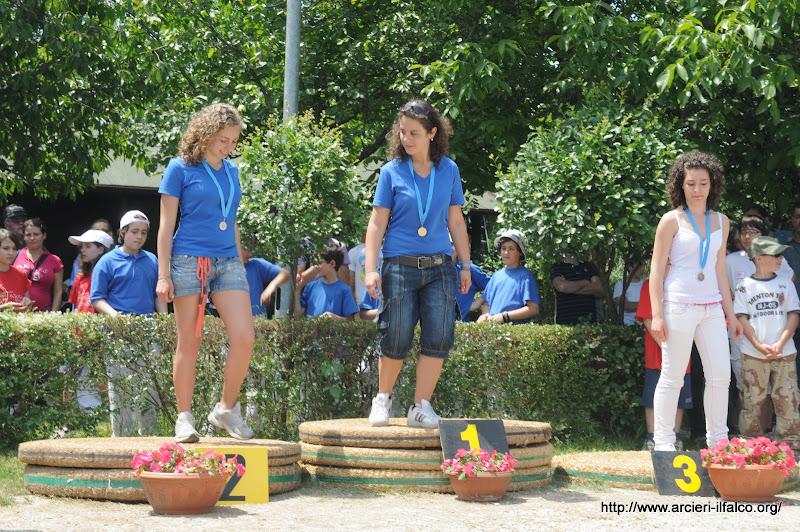 Trofeo Pinocchio - Giochi della Gioventù 2010 - RIC_5916.JPG