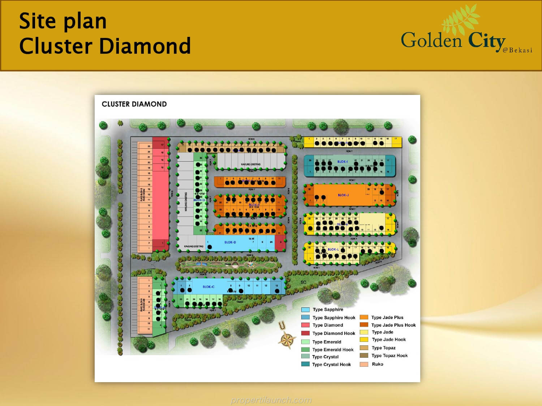 Siteplan Cluster Diamond Golden City Bekasi