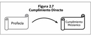 FIGUR-2-7_thumb1