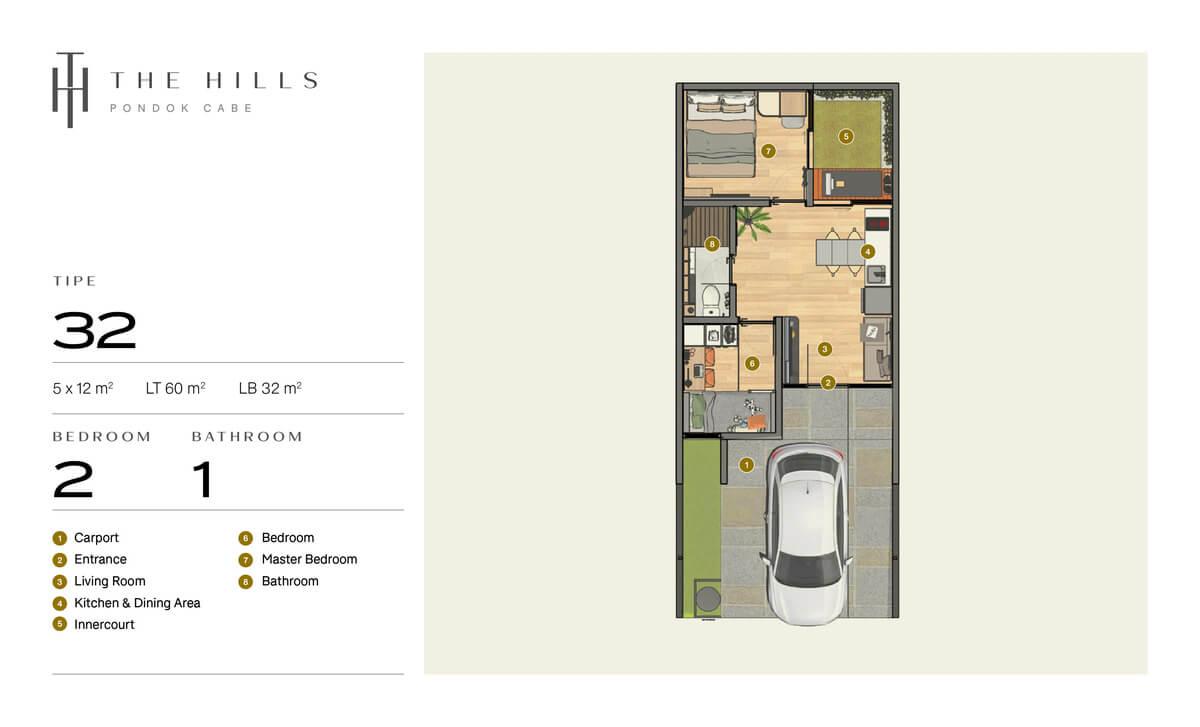 Denah Rumah The Hills Pondok Cabe Tipe 32