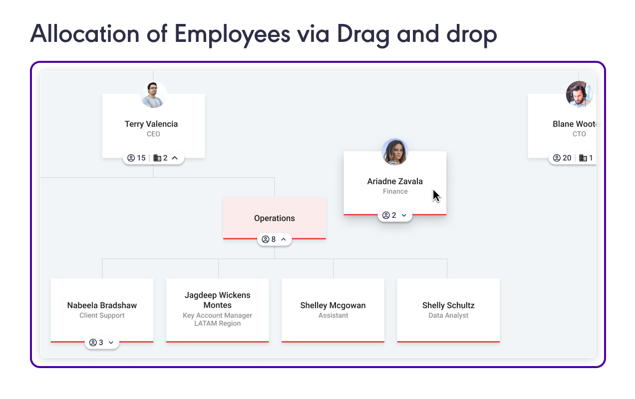 How to create an organizational chart in google docs? Org Chart Free Chart Builder Google Workspace Marketplace
