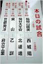 2012年京都大会ベスト8