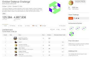 strava october distance challenge 1.jpg