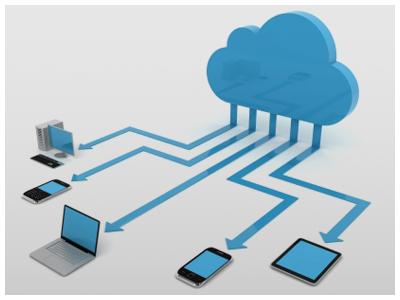 Esquema de dispositivos conectados a la nube.