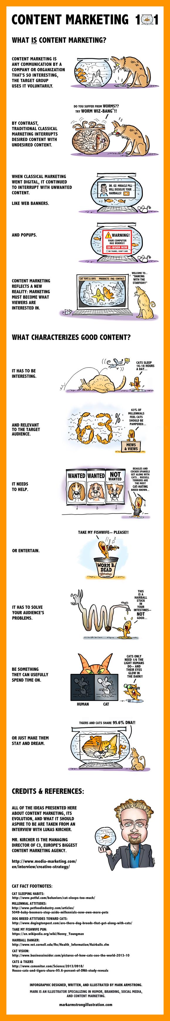 Descubre de manera clara qué es el marketing de contenidos a través de esta fantástica ilustración