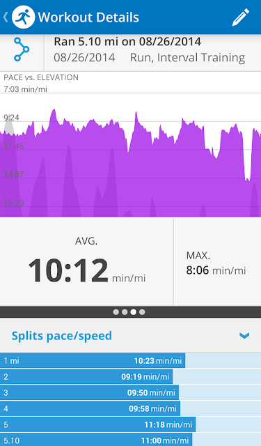 Screenshot 2014 08 26 10 37 31 RANdom Thoughts: Seven Weeks Until Chicago, Some New Running Shoes, a Hotspot and Back on Track {Tuesday}
