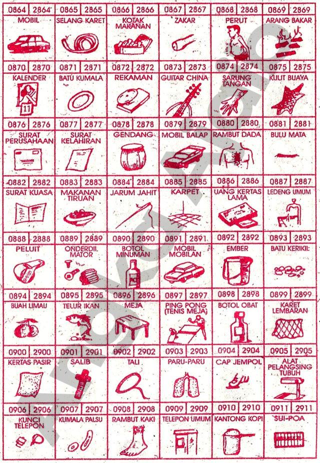 Daftar Buku Mimpi 4D dengan Nomor Togel Abjad 0864 – 0911 dan 2864 – 2911