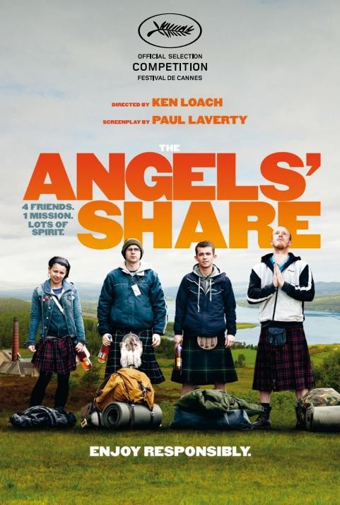 The Angels' Share Online on Putlocker