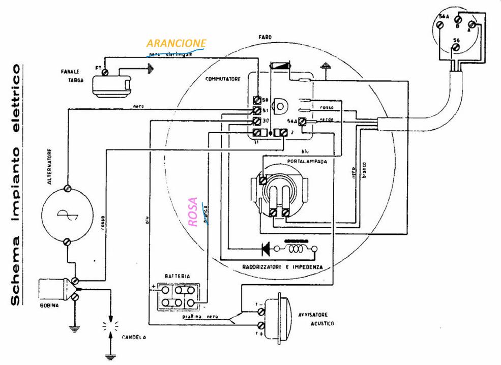 Schema Elettrico Nexus 500 : Schema impianto elettrico gilera nexus restauro