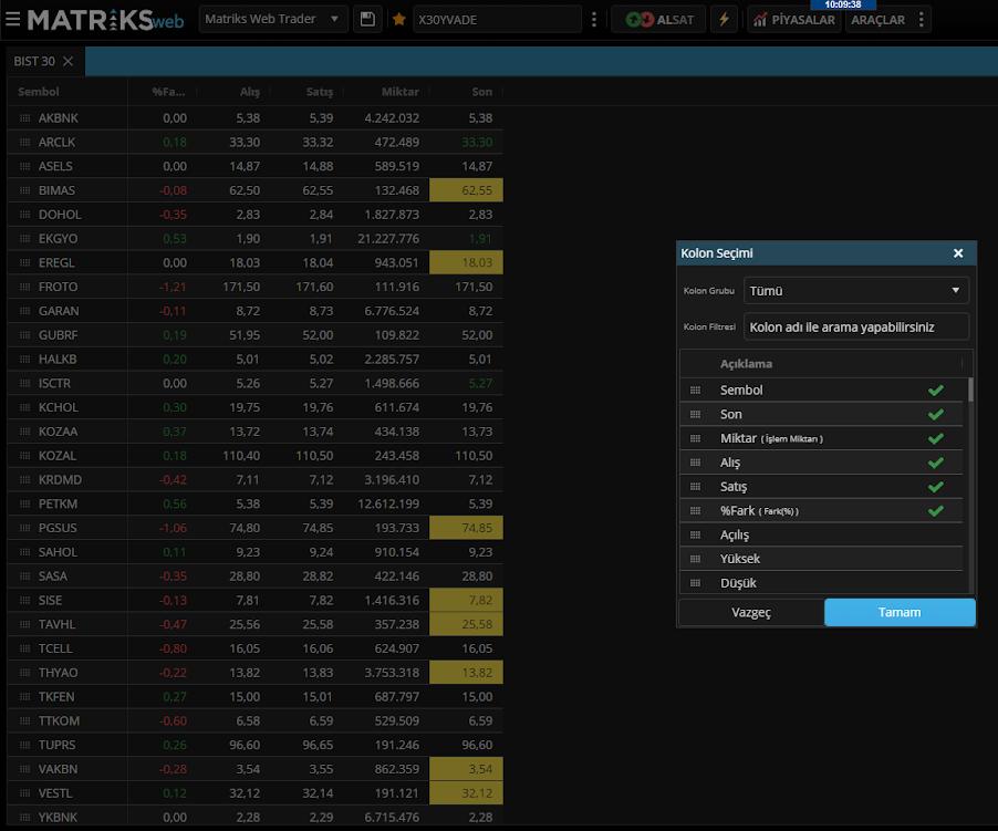 Matriks Web Trader Kolon Filtre Ekranı