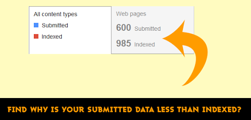 blogger sitemap xml now contains 150 links per page fix