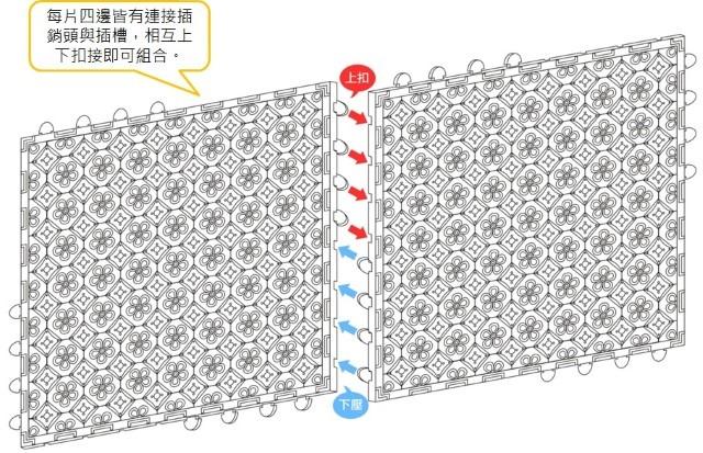 P77複層透水軟墊-固定方式