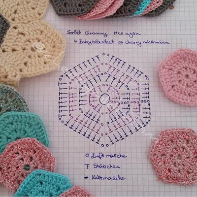Cherrym Klim U Bim Wimm 05 Hexagon Decke Teil2anleitung