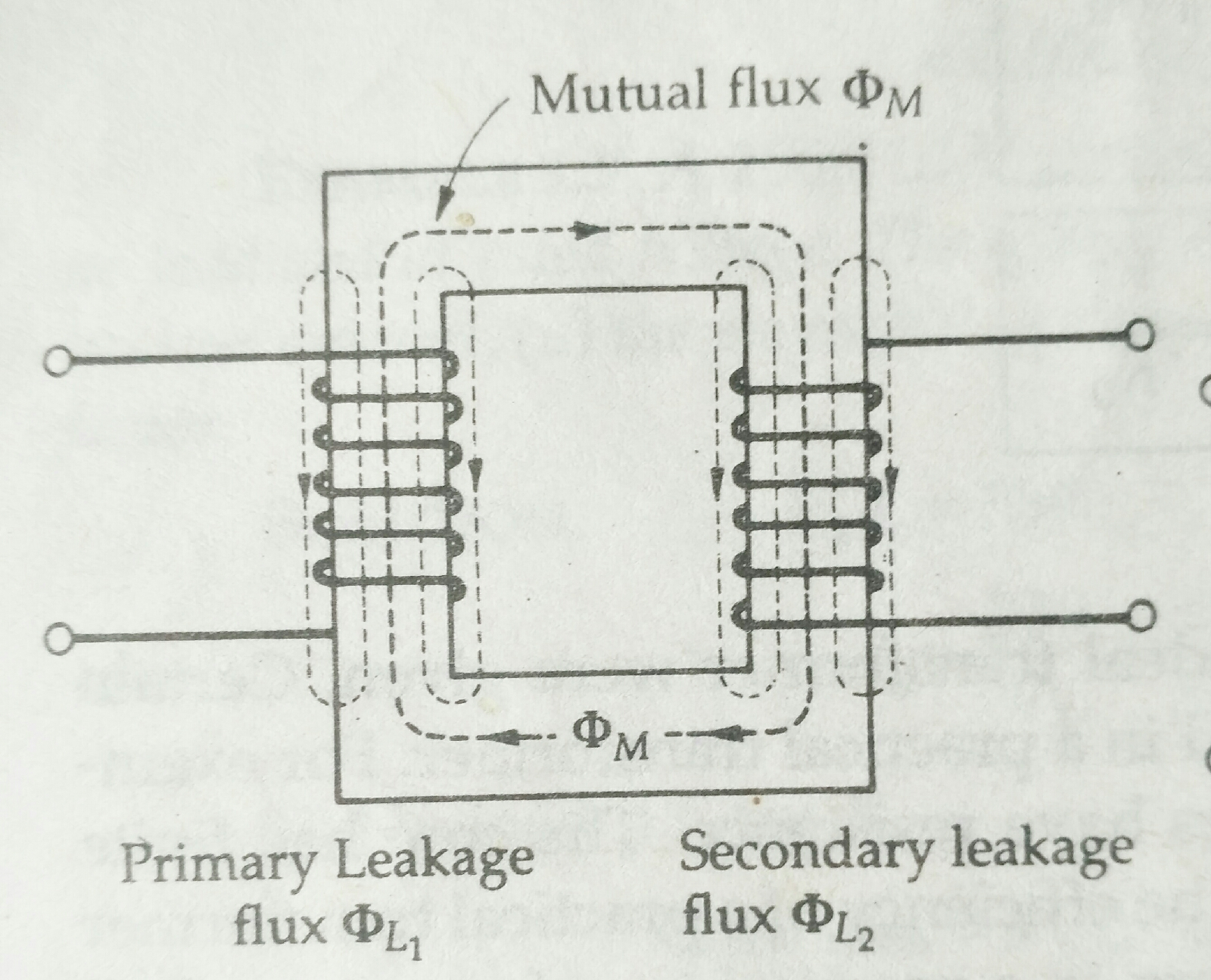 leakage reactance in transformer
