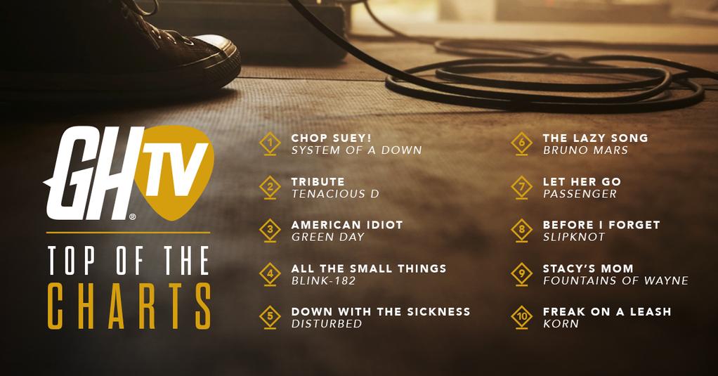 'Chop Suey!' é a música mais tocada na primeira semana do 'Guitar Hero Live'