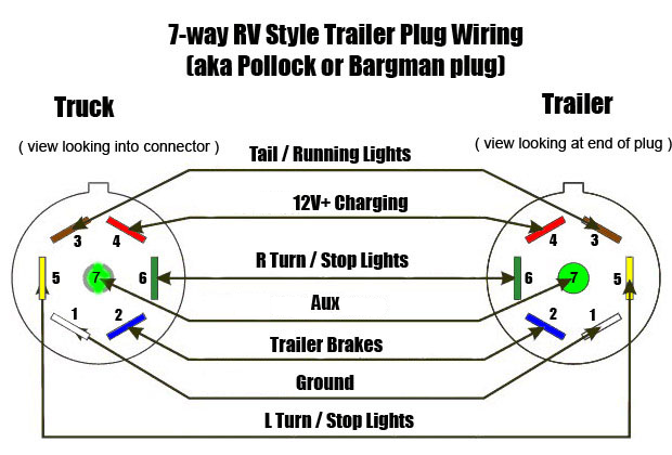 2003 Dodge Ram 7 Pin Trailer Wiring Diagram - Wiring Diagram