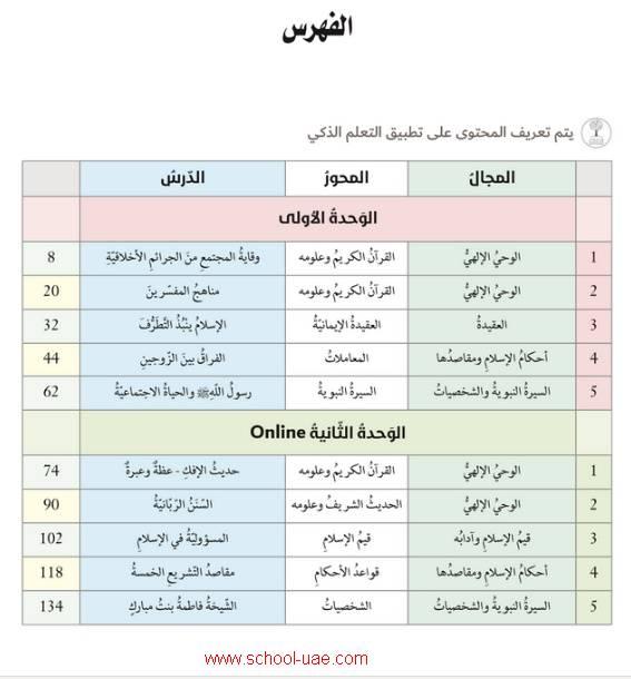 كتاب الطالب تربية اسلامية للصف الثانى عشر الفصل الأول 2020-2021