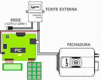 Tranca Eletrônica utilizando o PIC16F877A Tranca-eletronica_a