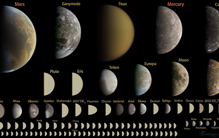 montagem de objetos no Sistemas Solar com menos de 10.000 km de diâmetro