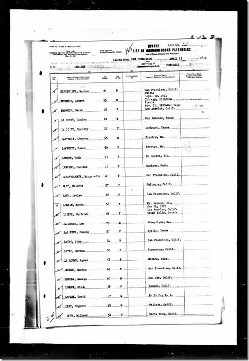 Passenger List