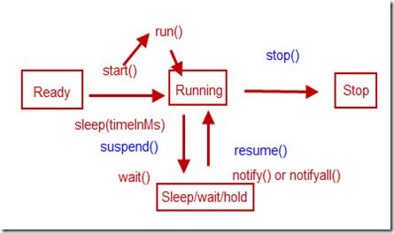 a test developer s blog 2015