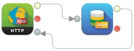 Project-X JSON Data Service sample flow
