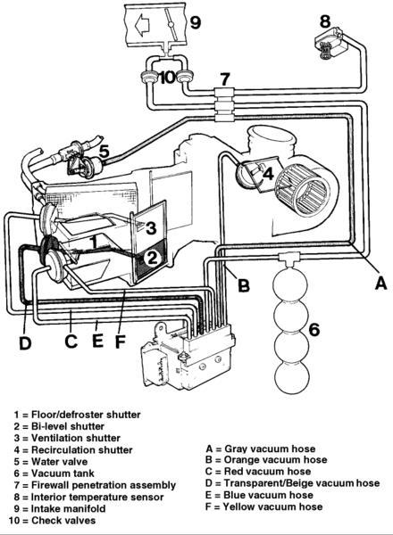 Vacuum Hose: Volvo 850 Vacuum Hose Diagram