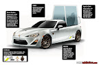 Explanation of our rendered Toyota GT86 Popemobile - CarsAddiction.com