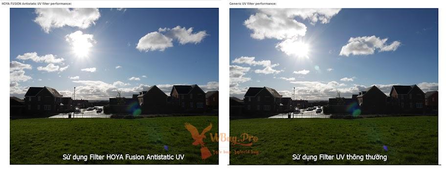 Khả năng chống UV của Filter HOYA FUSION UV