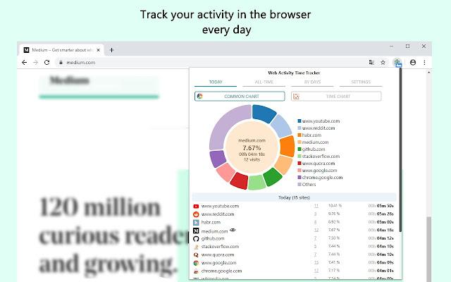 Web Activity Time Tracker