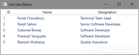 How to sort records in a WPF ListView/GridView control? | Kunal