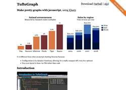 TufteGraph: beautiful charts with jQuery