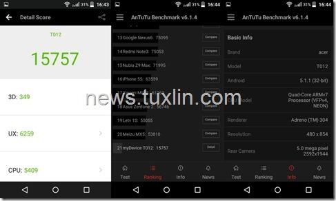 Benchmark Acer Liquid Z320 AnTuTu v6