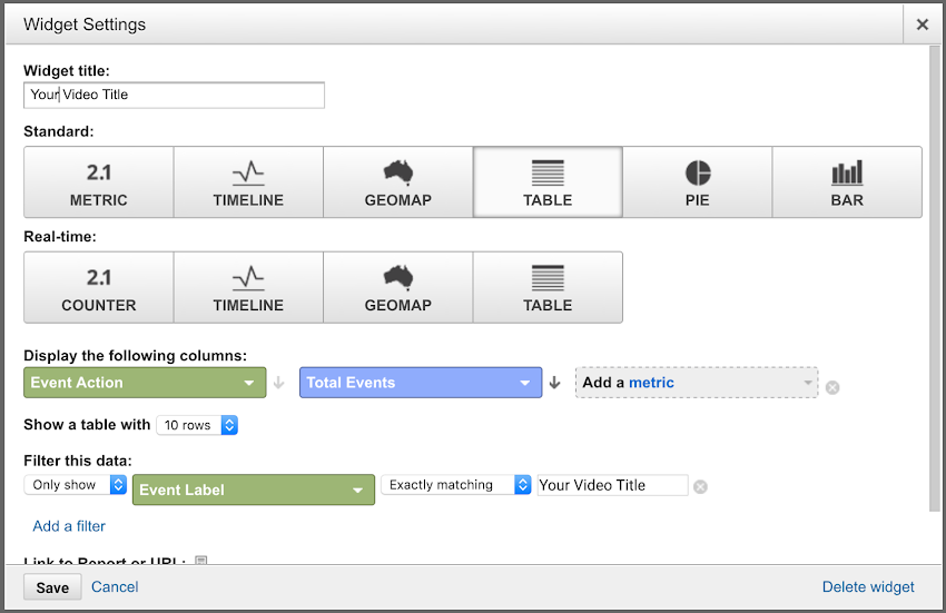 Google Analytics Video Filter