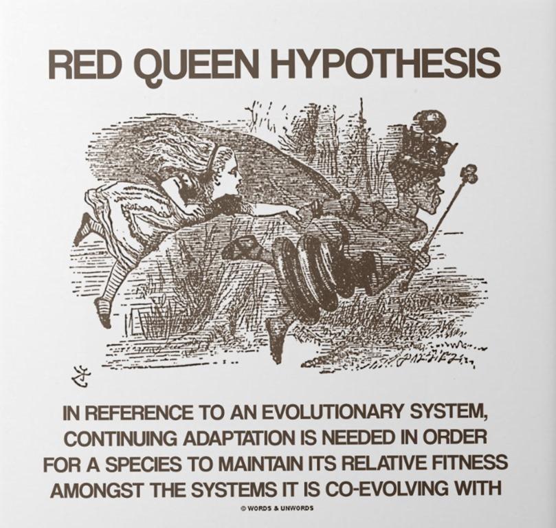[red+queen+hypothesis%5B4%5D]