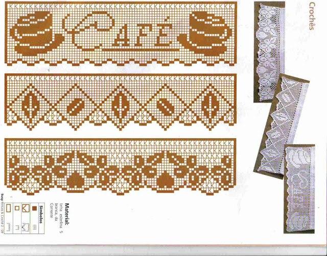 0commenti for Schemi bordure uncinetto per lenzuola