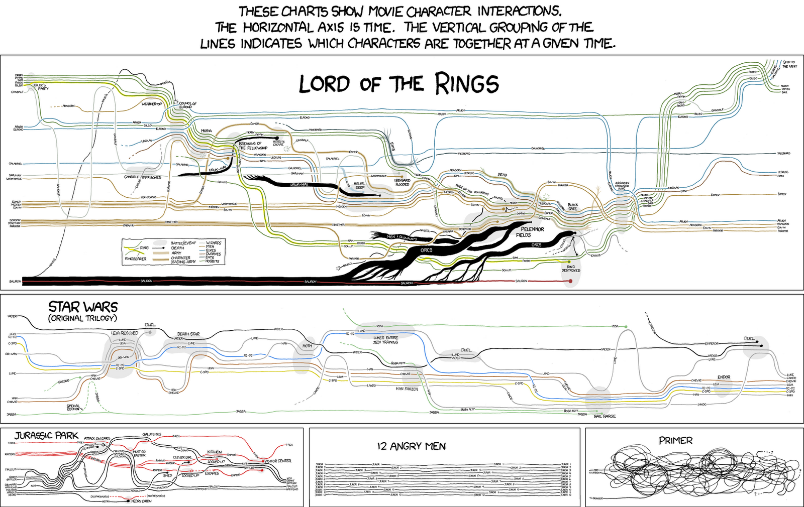 Xkcd map projections world map flat old treasure map blue sky gis maps in comics march 2011 xkcd 657 movie narrative charts large 03 xkcd map projections xkcd map projections gumiabroncs Gallery