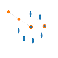 d3 js Force Directed Graph: Updating Nodes and Links - Google Groups