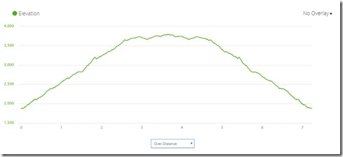 bedford peak 5 13 a