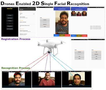 Download DJI Face Recognition by Drones Google Play