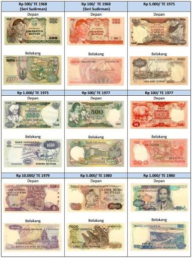 gambar uang nkri yang dicabut dari peredaran