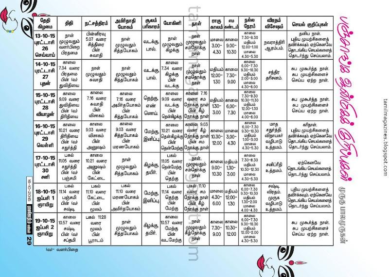 Weekly Tamil Raasipalan