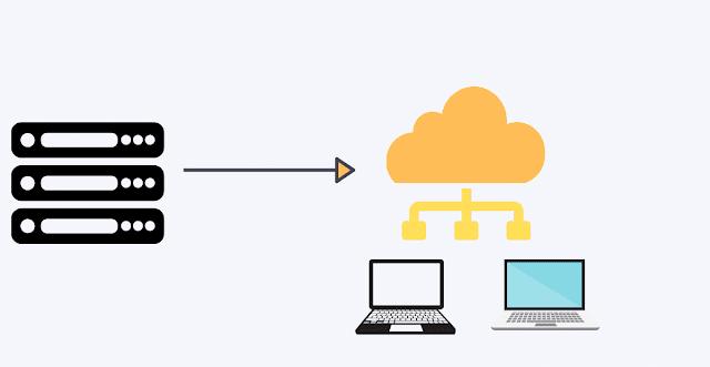 Use a CloudFlare CDN