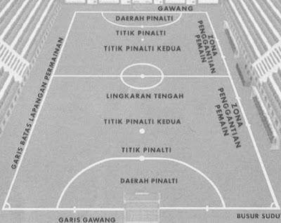 Bentuk dan ukuran lapangan futsal